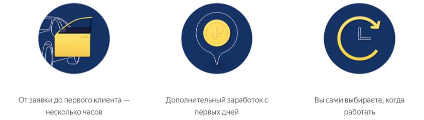 Яндекс такси. Работа на своём авто